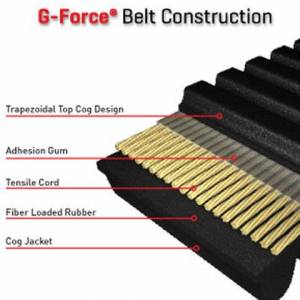 Gates - Boss Bearing Gates G Force CVT Kevlar High Performance Drive Belt 19G3982E - Image 2