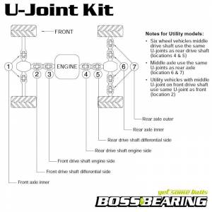 Boss Bearing - Boss Bearing Rear Drive Shaft U Joint Kit for Arctic Cat - Image 2