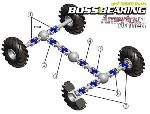 Boss Bearing - Boss Bearing 64-0053 Front Drive Shaft U-Joint for Polaris - Image 5