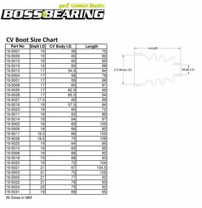 Boss Bearing - Boss Bearing CV Boot Repair Kit Front Inner for Suzuki - Image 3