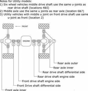 Boss Bearing - Boss Bearing Front Axle Inner U Joint for Polaris - Image 2